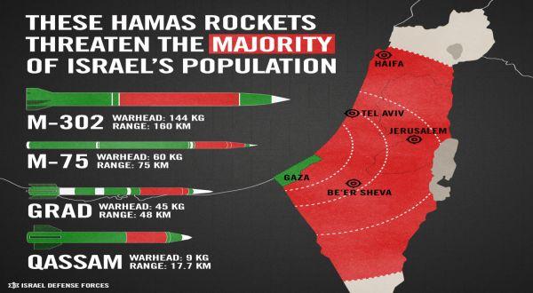 Israel Petakan Kekuatan Militer Hamas. (Foto: IDF)