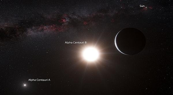 Planet Mirip Bumi Ditemukan di Alpha Centauri | Choliknf1998.blogspot.com