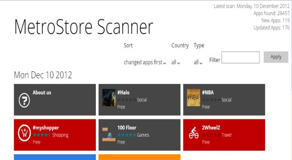 kg0a0M7f42 Pengguna Windows 8 Dimanjakan 28 Ribu Aplikasi