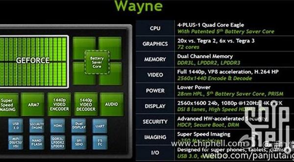 2XP8echgxH Nvidia Tegra 4 Punya Grafis 6 Kali Lebih Besar