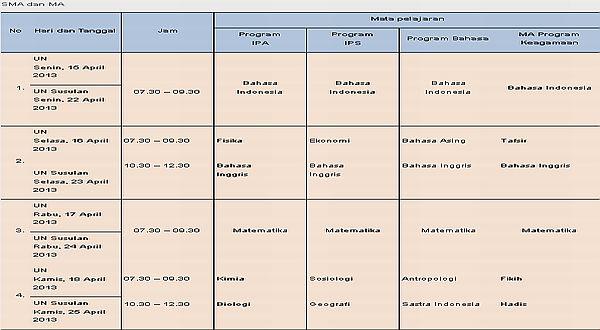 Jadwal UN 2013/Kemendikbud