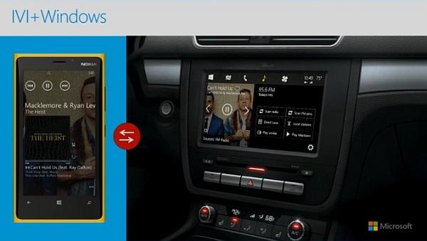 Cortana hadir ke dashboard mobil.