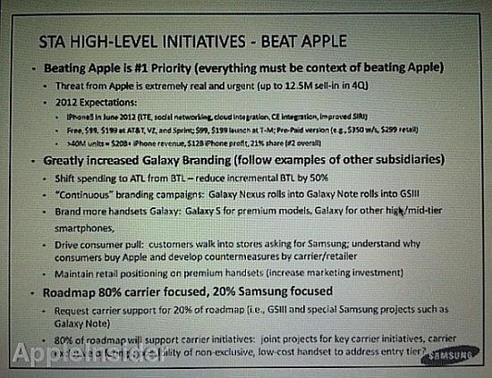 Dokumen strategi pemasaran Apple yang bocor.