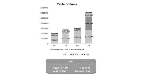 Bocoran dokumen Samsung.