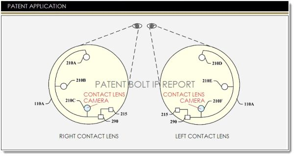 Paten lensa kontak berkamera dari Google.