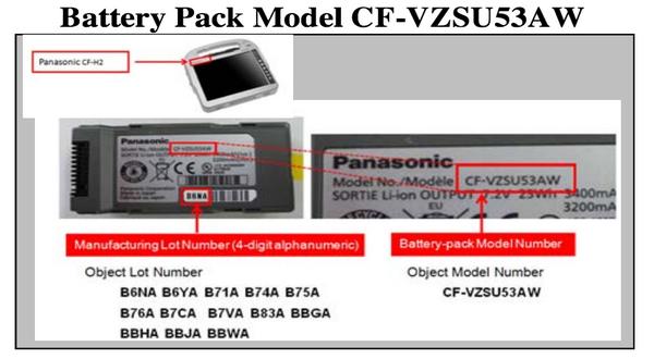 Baterai Panasonic (foto: Theregister)