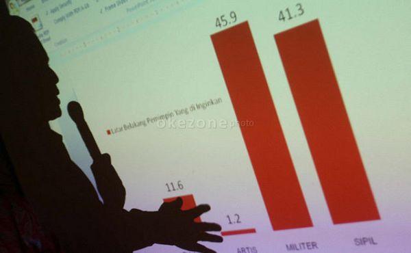 Quick Count Dilarang Tayang Sebelum TPS Tutup