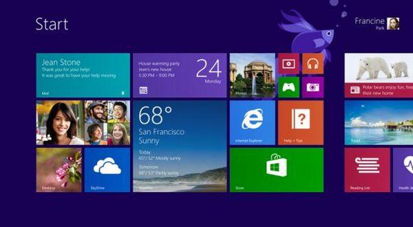 Microsoft Update Windows 8.2 pada Agustus?