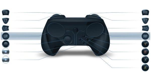 Valve Desain Kontroler Game Inovatif