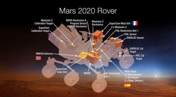 Misi NASA 2020 Mencari Jejak Kehidupan di Mars