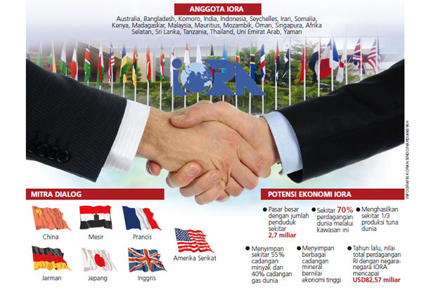 RI Tawarkan Kerjasama Industri Melalui IORA : Okezone Economy