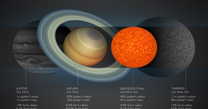 https: img.okeinfo.net content 2017 07 12 56 1734741 penemuan-tubuh-bintang-kecil-bisa-bantu-temukan-planet-mirip-bumi-Y5o5BnUzp0.jpg