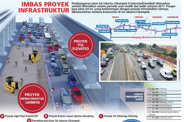 https img okeinfo net content 2017 07 18 320 1738715 biang kerok kemacetan proyek di tol cikampek harus dipercepat VrHUcLyeh2 jpg