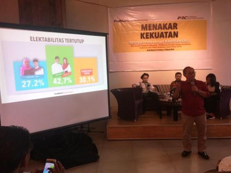 https: img.okeinfo.net content 2018 03 14 519 1872839 survei-polmark-indonesia-khofifah-emil-27-2-gus-ipul-puti-42-7-1ZGYBpk5ER.jpg