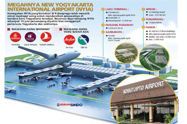 https: img.okeinfo.net content 2019 02 18 320 2019451 maskapai-asing-incar-penerbangan-ke-yogyakarta-BgG7DHFAnA.jpg