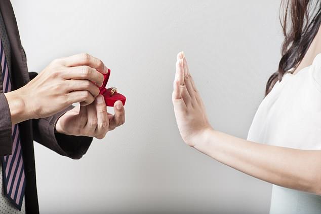Bagi beberapa orang, akan sulit mengakui perasaan ragu terhadap pasangannya