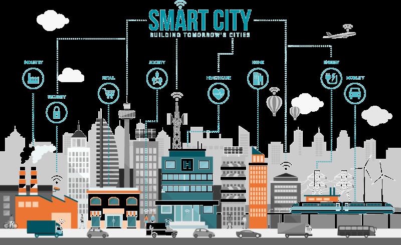 https: img.okeinfo.net content 2019 05 28 207 2061179 smart-city-smart-building-dan-pemindahan-ibu-kota-di-era-revolusi-industri-4-0-1-rIjEmBeySb.png