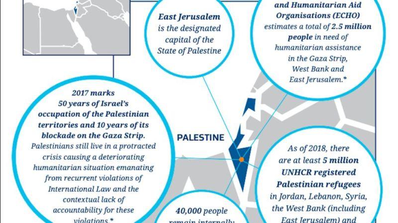 https: img.okeinfo.net content 2019 06 19 18 2068177 situs-pemerintah-selandia-baru-gantikan-israel-dengan-palestina-dalam-petanya-xWT0RWIN0x.jpg