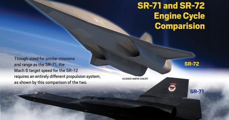 https: img.okeinfo.net content 2019 07 01 56 2073184 intip-sr-72-pesawat-terbang-paling-cepat-buatan-lockheed-martin-PUWDuM6xbs.jpg