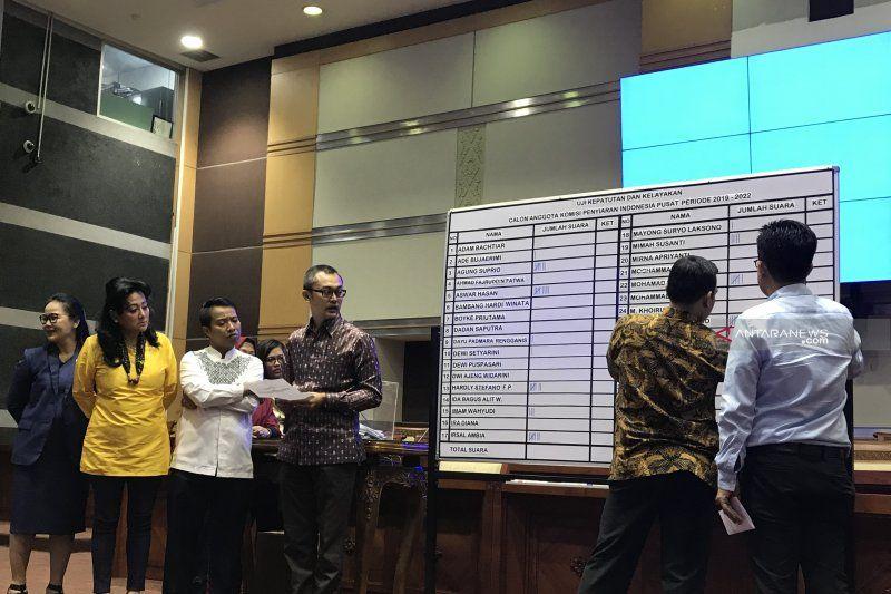 https: img.okeinfo.net content 2019 07 10 337 2077119 komisi-i-dpr-sahkan-9-komisioner-kpi-periode-2019-2022-5pmDqGbKTi.jpg