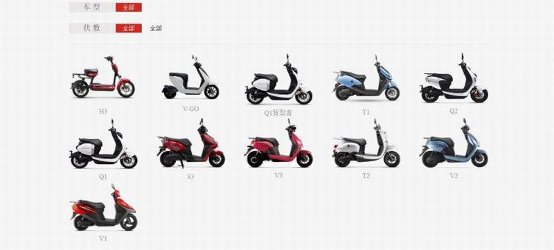 https: img.okeinfo.net content 2019 09 13 53 2104588 trend-kendaraan-listrik-honda-impor-11-sepeda-motor-listrik-dari-tiongkok-TA5BoolhPW.jpg