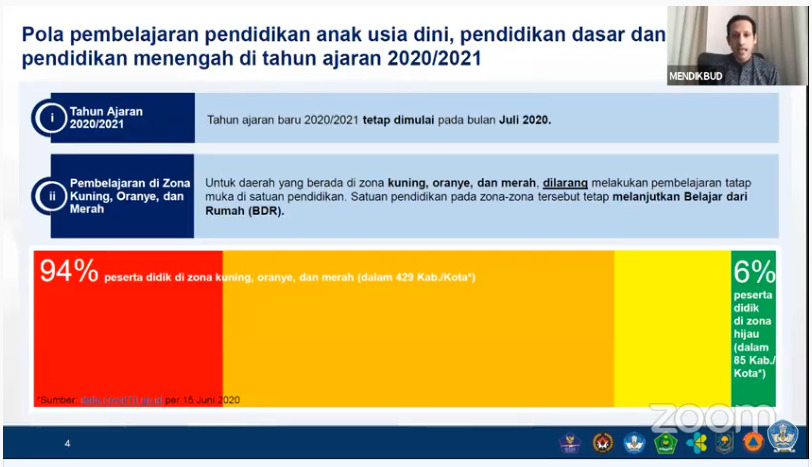 https: img.okeinfo.net content 2020 06 15 65 2230480 nadiem-94-sekolah-di-indonesia-belum-bisa-tatap-muka-GGIp6R81d6.jpg