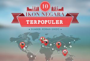 10 Ikon Negara Paling Populer