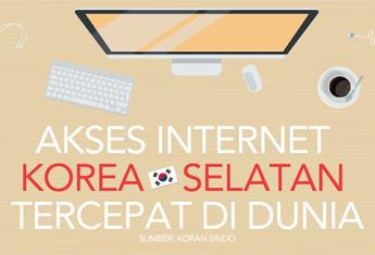Akses Internet Korea Selatan Tercepat Di Dunia