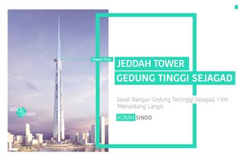 Jeddah Tower Gedung Tinggi Sejagad