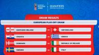 Hasil Undian <i>Playoff</i> Piala Dunia 2018 Zona Eropa, Italia Hadapi Lawan Tangguh