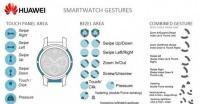 Paten Huawei Hadirkan Fitur Bezel Smartwatch Bisa Disentuh