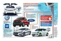 Investasi Mobil Listrik Capai Rp1,197 Triliun