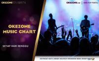 Efek Asian Games 2018, Via Vallen Pimpin Puncak Chart Musik Indonesia