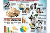 Daftar Penemuan Besar yang Diciptakan Remaja