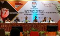 KPU Papua Rampungkan Pleno Rekapitulasi di 28 Kabupaten