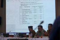 Final Pileg Rekapitulasi Nasional: PDIP Juaranya