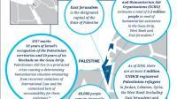 """Situs Pemerintah Selandia Baru """"Gantikan"""" Israel dengan Palestina dalam Petanya"""