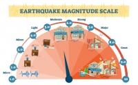 Gempa Magnitudo 4,2 Guncang Labuha Maluku Utara