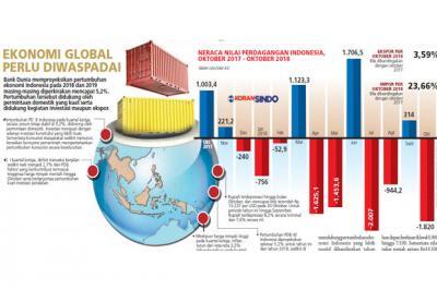 Bank Dunia Ingatkan Pentingnya Penguatan Ekspor dan Investasi RI
