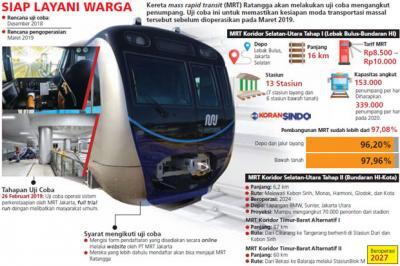 Bulan Depan MRT Uji Coba Angkut Penumpang