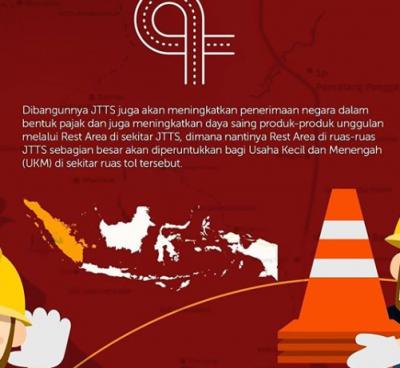 Tol Jakarta-Surabaya Vs Jalur Selatan