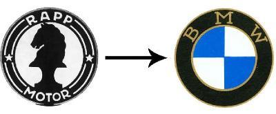 Begini Arti Sesungguhnya dari Logo BMW