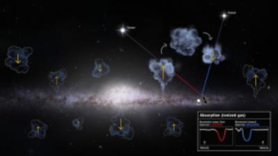 Teleskop Hubble Tangkap Galaksi Bima Sakti 'Memakan' Gas Misterius