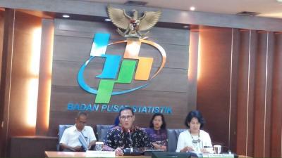 BPS: Neraca Perdagangan September Defisit USD160,5 Juta