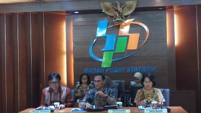 Turun 5,67%, Ekspor November 2019 Capai USD14,01 Miliar